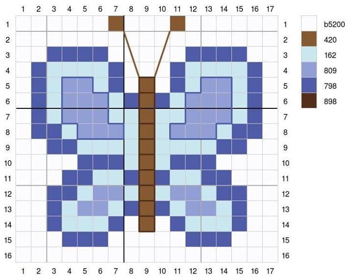 Stitch Fiddle De Gratis Online Patronen Generator Freubelweb